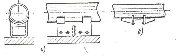 Неподвижные опоры труб