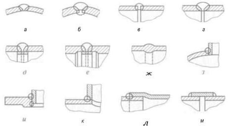 неразъемные соединения труб и деталей трубопроводов