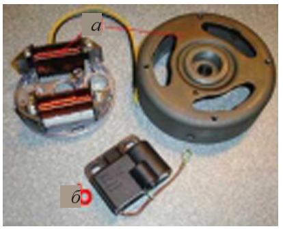 Основные части магнето