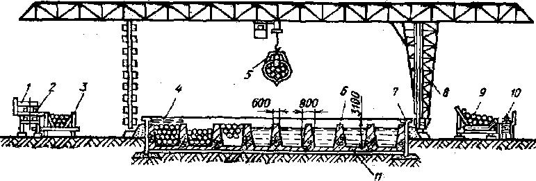 Открытый бассейн с консольно-козловым краном для прогрева фанерного сырья