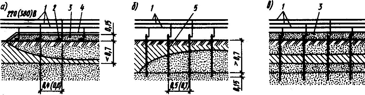 Оттаивание грунта способом электропрогрева