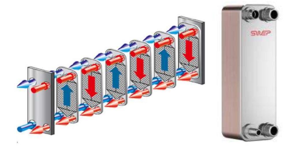 Пластинчатые конденсаторы