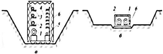 Подземная прокладка трубопроводов в каналах