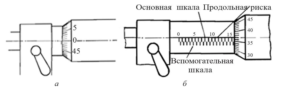 Положение шкал микрометра