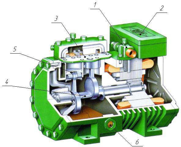 Полугерметичный компрессор