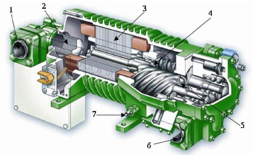 Полугерметичный винтовой компрессор
