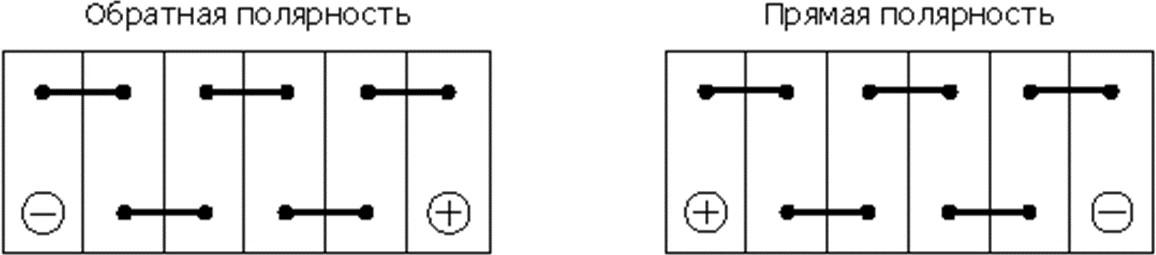 Полярность аккумуляторных батарей