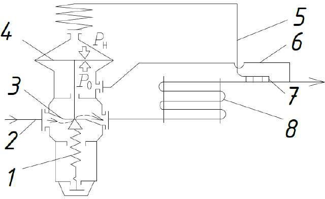 Принцип действия ТРВ с внешней линией уравнивания давления