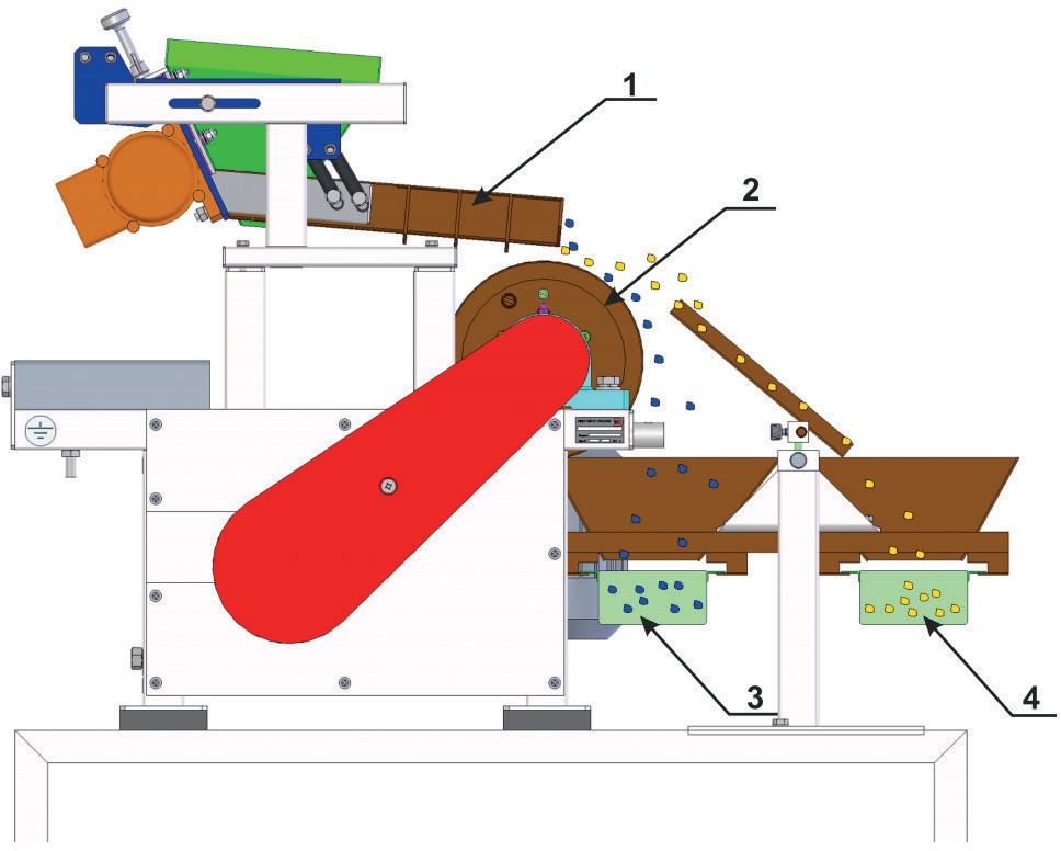 Принцип работы электродинамического сепаратора