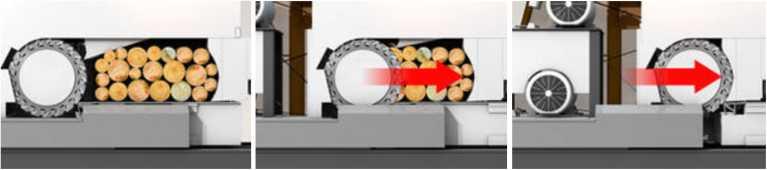 Принцип работы универсального стружечного станка HMU