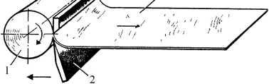 Принципиальная схема лущения шпона