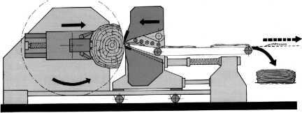 Принципиальная схема роторного строгального станка TR/S