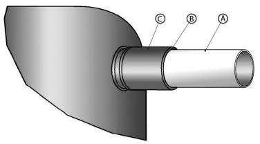 Присоединение труб к компрессору