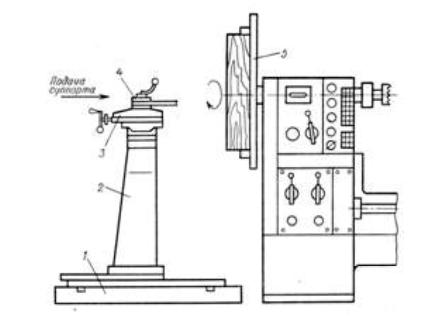 Приставное лобовое устройство к токарному станку ТС-40