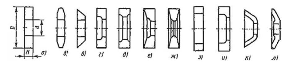 Профили шлифовальных кругов