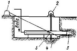 Прокладка трубопровода гидромеханическим способом