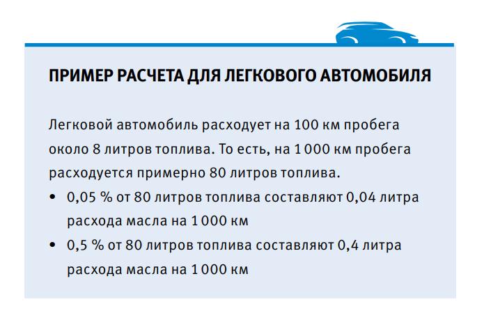 Расчет расхода масла для легкового автомобиля
