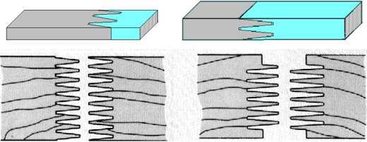 Расположение и примерные профили зубчатых вертикальных и горизонтальных шипов