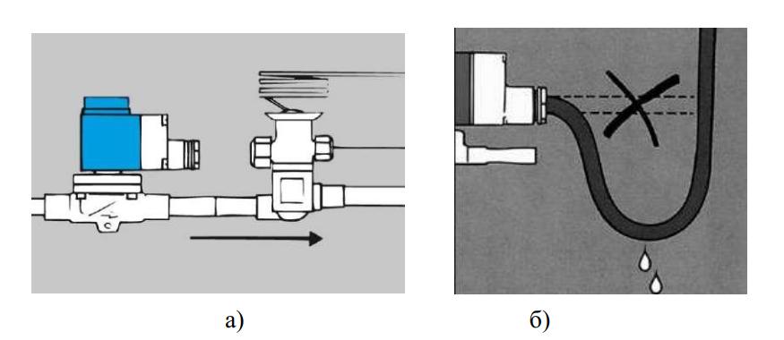 Расположение соленоидного клапана