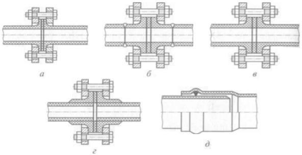 Разъемные фланцевые соединения труб из термопластов