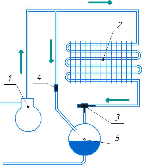 Регулятор давления установленный после воздушного конденсатора