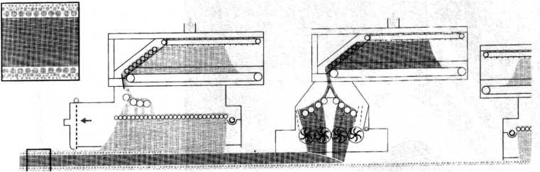 Роликовая формирующая машина для наружных слоев