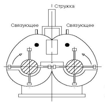 схема двухкамерного смесителя