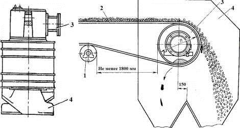 Схема электромагнитного шкива