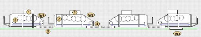 Схема формирования трехслойного древесностружечного ковра