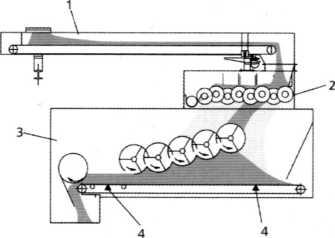 схема формирующей машины Conform