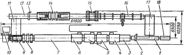 Схема главного конвейера для формирования стружечного ковра и горячего прессования плит