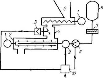 схема компоновки устройства для дозирования стружки и связующего