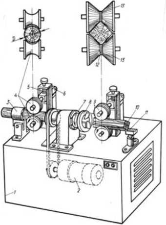 Схема круглопалочного станка КПА20-1