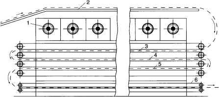 Схема ленточной сушилки для шпона