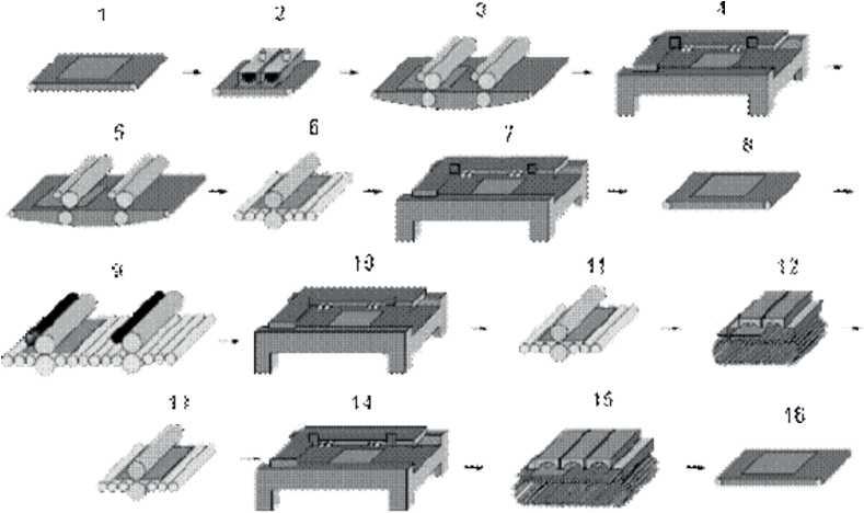 Схема линии двухцветной печати