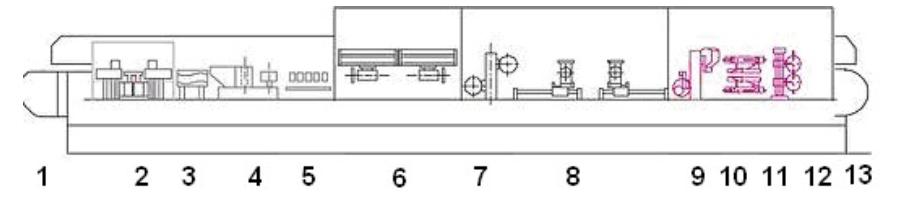 Схема линии облицовывания Novimat Contour