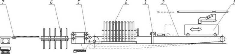 Схема линии прессования на стальной ленте