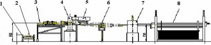 Схема линии ребросклеивания шпона