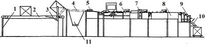 Схема линии торцевания и сортирования досок ОТС-25