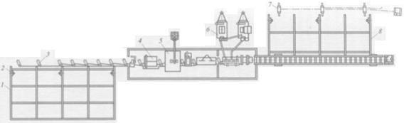 Схема механизированной линии для окраски трубопровода