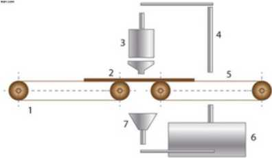 Схема нанесения клея методом налива