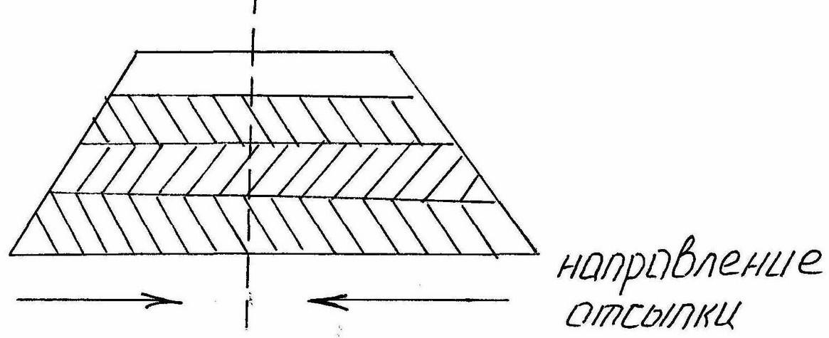 Схема отсыпки насыпи горизонтальными слоями
