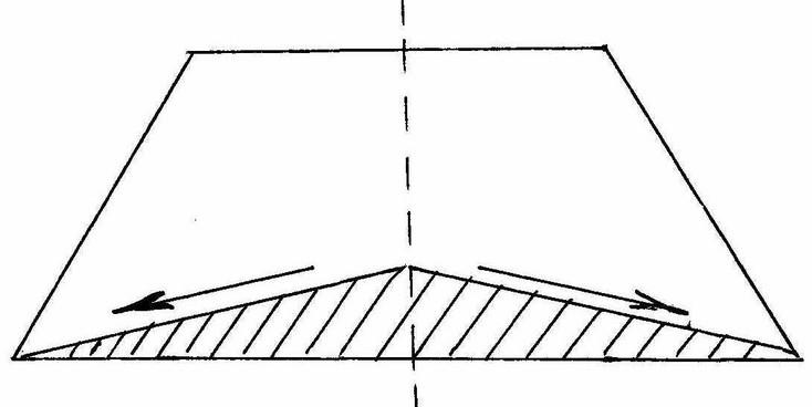 Схема отсыпки насыпи наклонными слоями поперечный («с головы»)