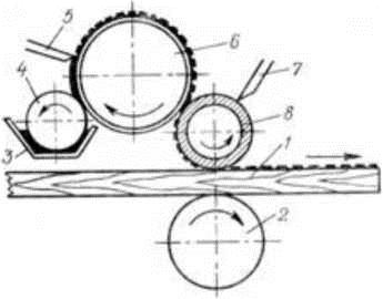 Схема печатного станка