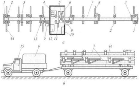 Схема передвижной установки для сборки и сварки трубных секций