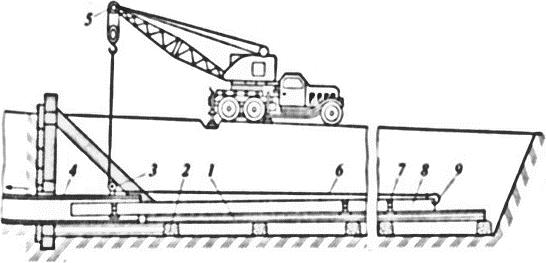 Схема перетаскивания трубных секций внутрь футляра