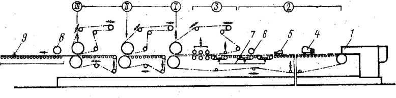 Схема плоскосеточной отливной машины
