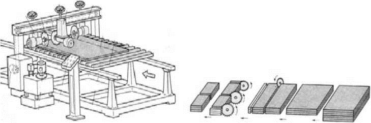 Схема портального форматно-раскроечного станка ЦТ-4Ф