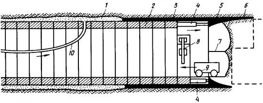Схема проходки туннеля с помощью щита