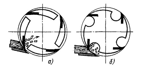 Схема работы барабанной рубительной машины